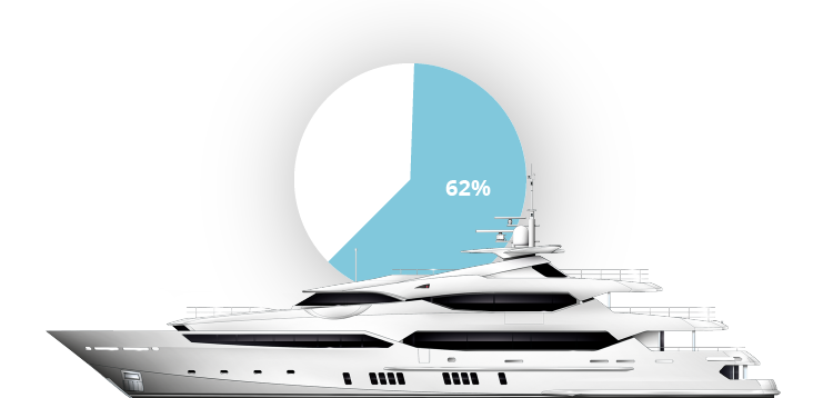 Subpage_Yacht_Test_3